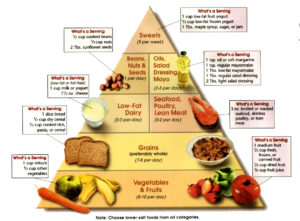 Foods-with-no-Carbs